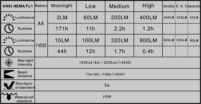 e11-brightness-levels.jpg