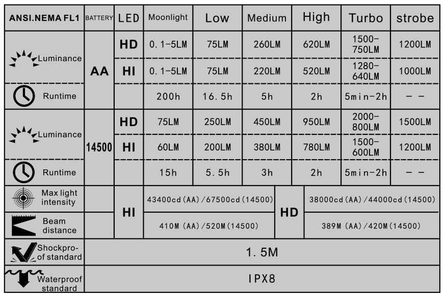 mankerlight-mk41-hi-vs-hd-brightness-level-runtime.jpg