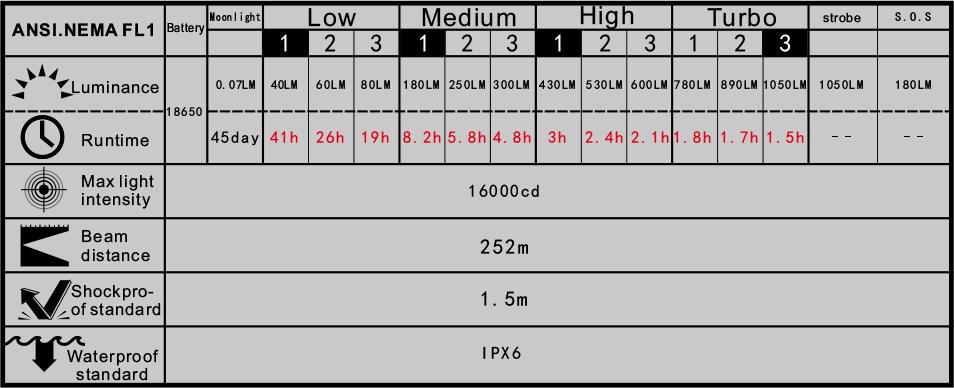 u11-brightness-levels.jpg