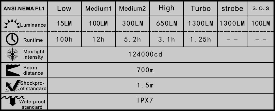 u21-brightness-level.jpg